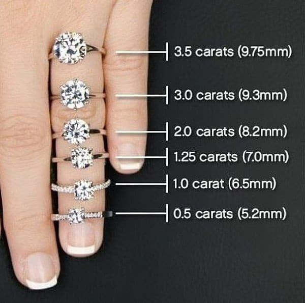 каратность бриллиантов