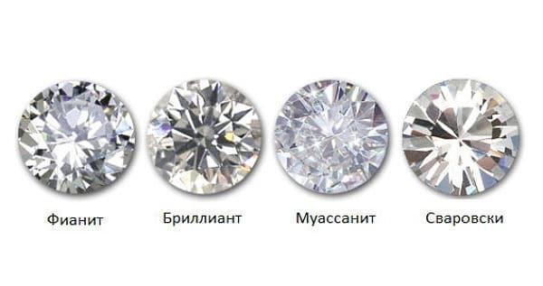 заменитель бриллианта