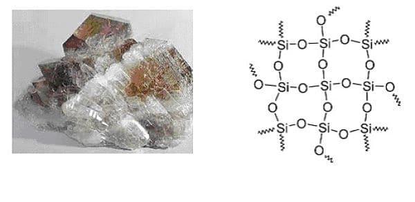 кварц формула