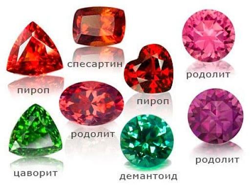 камни драгоценные